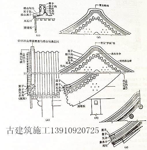 北京古建宏正装饰有限公司-仿古建筑中的特殊屋面得